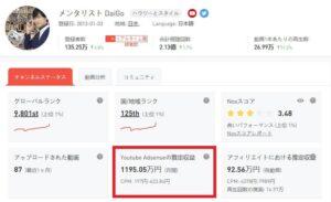 メンタリストDaiGoのYouTube収益